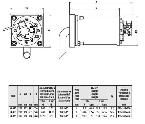 意大利振动器PG40/PG60/PG80
