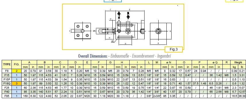 意大利振动器F8系列活塞外置式气动直线振动器