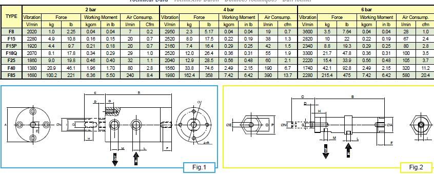 意大利振动器F15/F25/F40/F85系列活塞外置式气动直线振动器