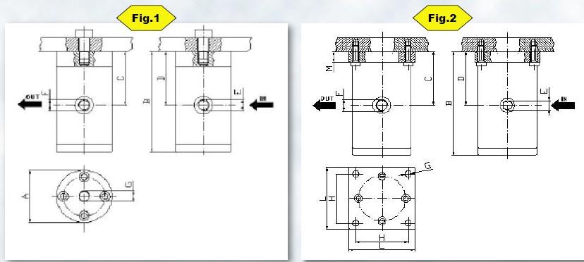 意大利振动器K15/K22/K30/K45/K60系列活塞内置式气动直线振动器