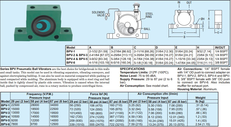 美国振动器BPV1,BPV2,BPV3,BPV4,BPV5,BPV6参数