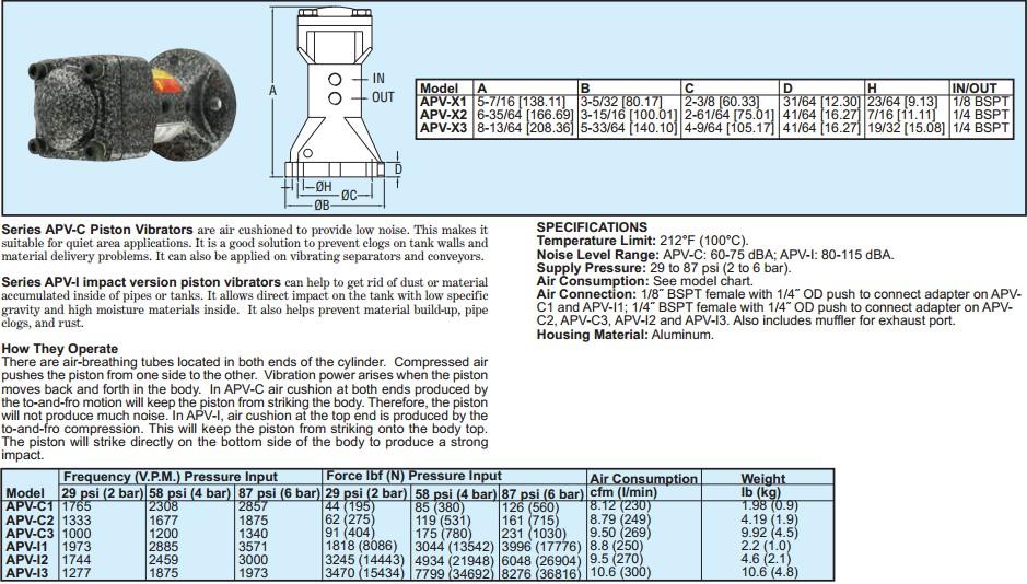美国振动器APVC1/C2/C3/XI/X2/X3/I1/I2/I3