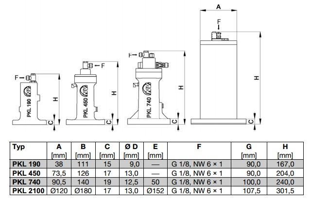 德国netter空气锤PKL2100