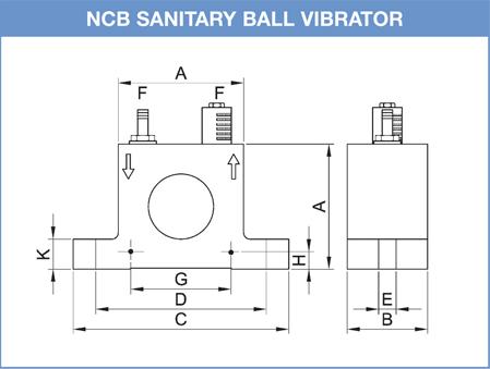 NCB-1 NCB-2 NCB-3 NCB-5 NCB-10 NCB-20 NCB-50 NCB-70